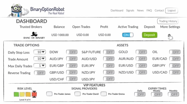 Opinión sobre Binary Option Robot